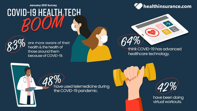 healthinsurance-Survey