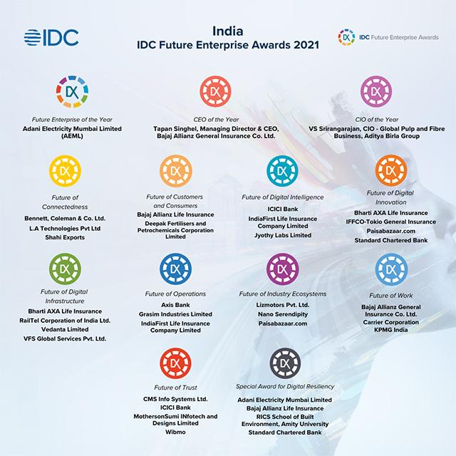 Future Enterprise Awards 2021